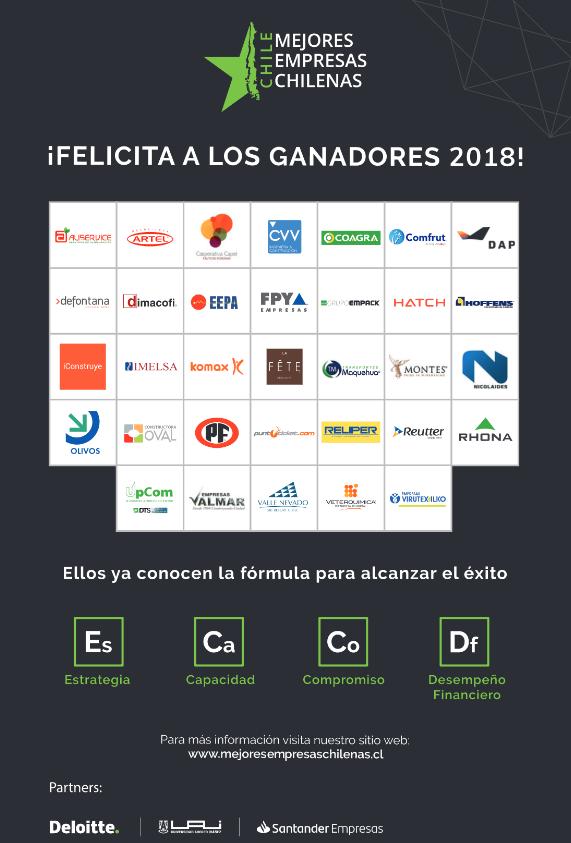 Defontana nuevamente es destacada como una de las mejores empresas chilenas 2018